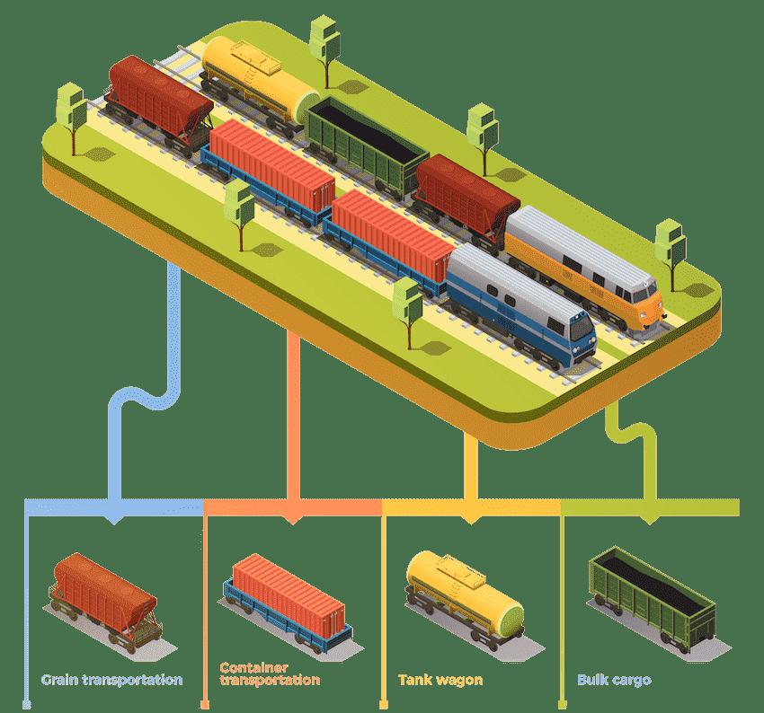 container-fret-ferroviaire