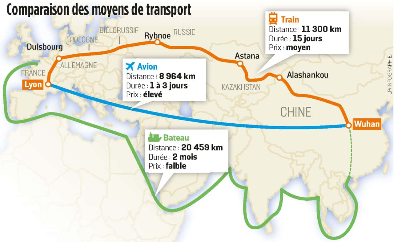 fret-maritme-vs-aerien-vs-ferroviaire-chine-france