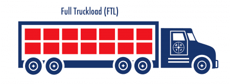 FTL - Camion complet