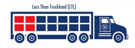 LTL - Groupage camion