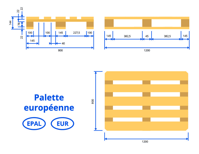 palette epal europe UE