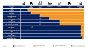 2020incoterms