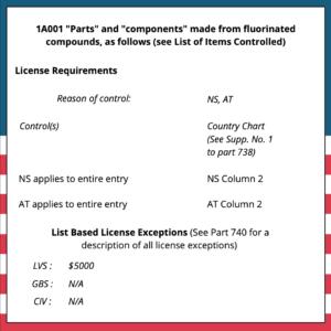 exemple de code ECCN